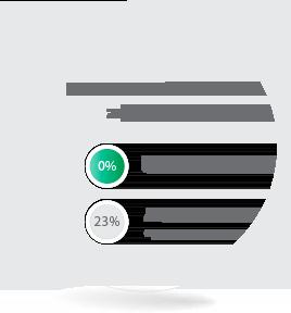 Uniderma